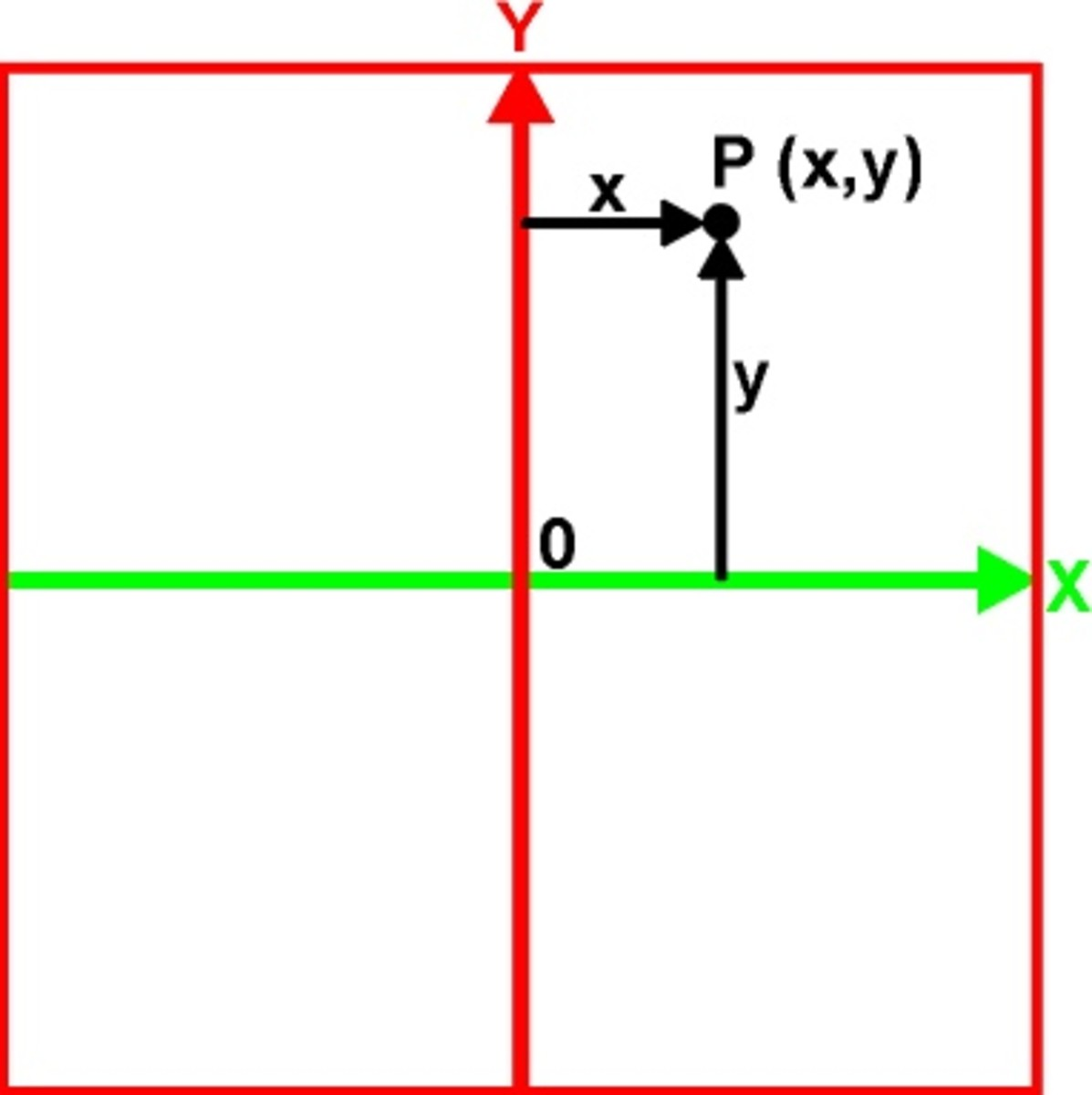 Fig. 3 One plane of 2-D Space