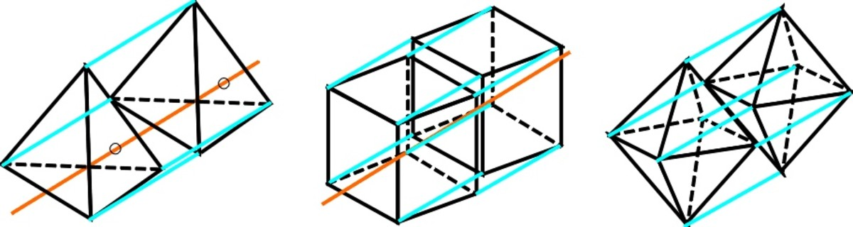 Fig. 21 four dimemsional tetrahedron, cube and octahedron