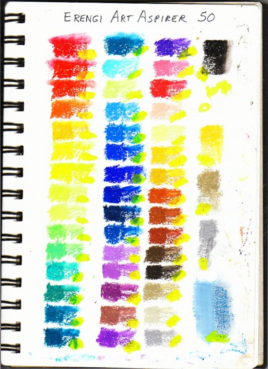 Fine Art Oil Pastels Are Worth The Cost Feltmagnet