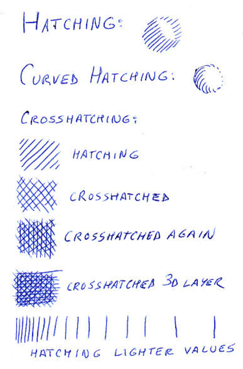 Hatching and Crosshatching Examples in ballpoint pen on paper. Robert A. Sloan