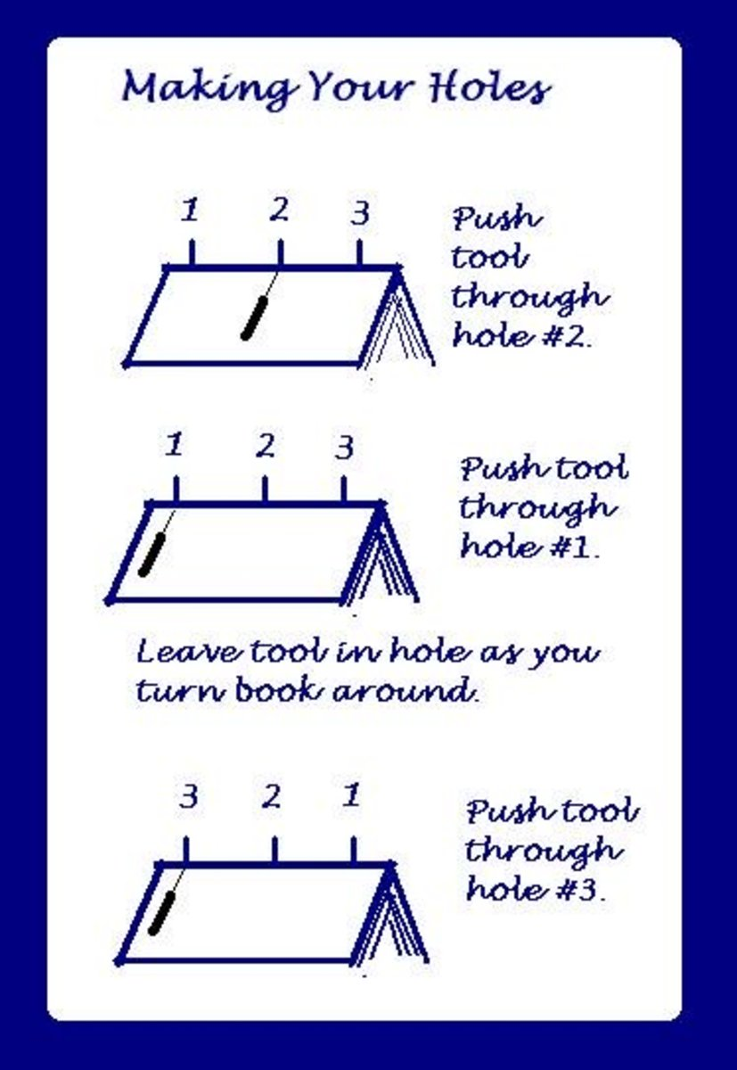 how to make a chapbook an illustrated step by step guide. Black Bedroom Furniture Sets. Home Design Ideas