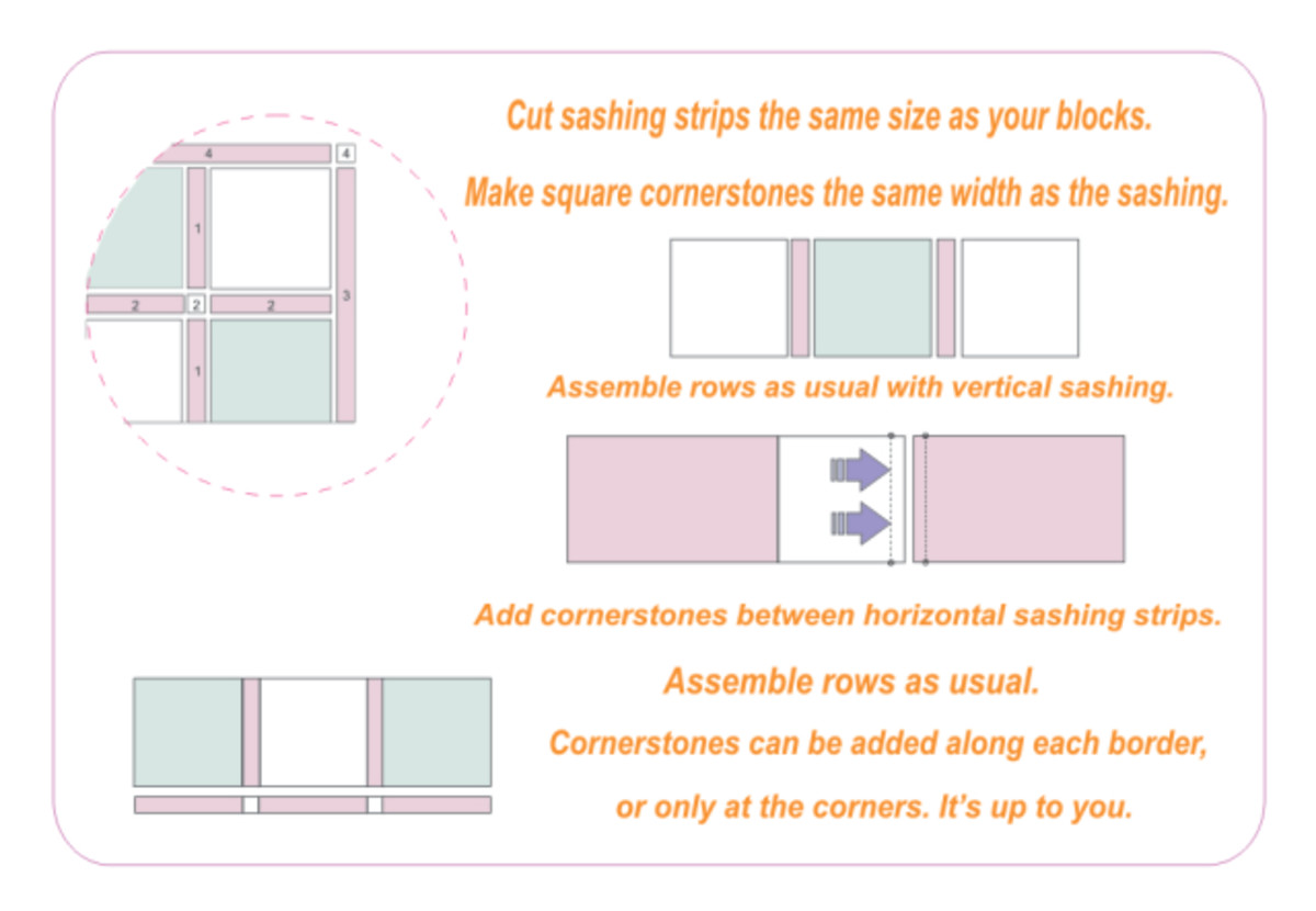 Sashing Diagram