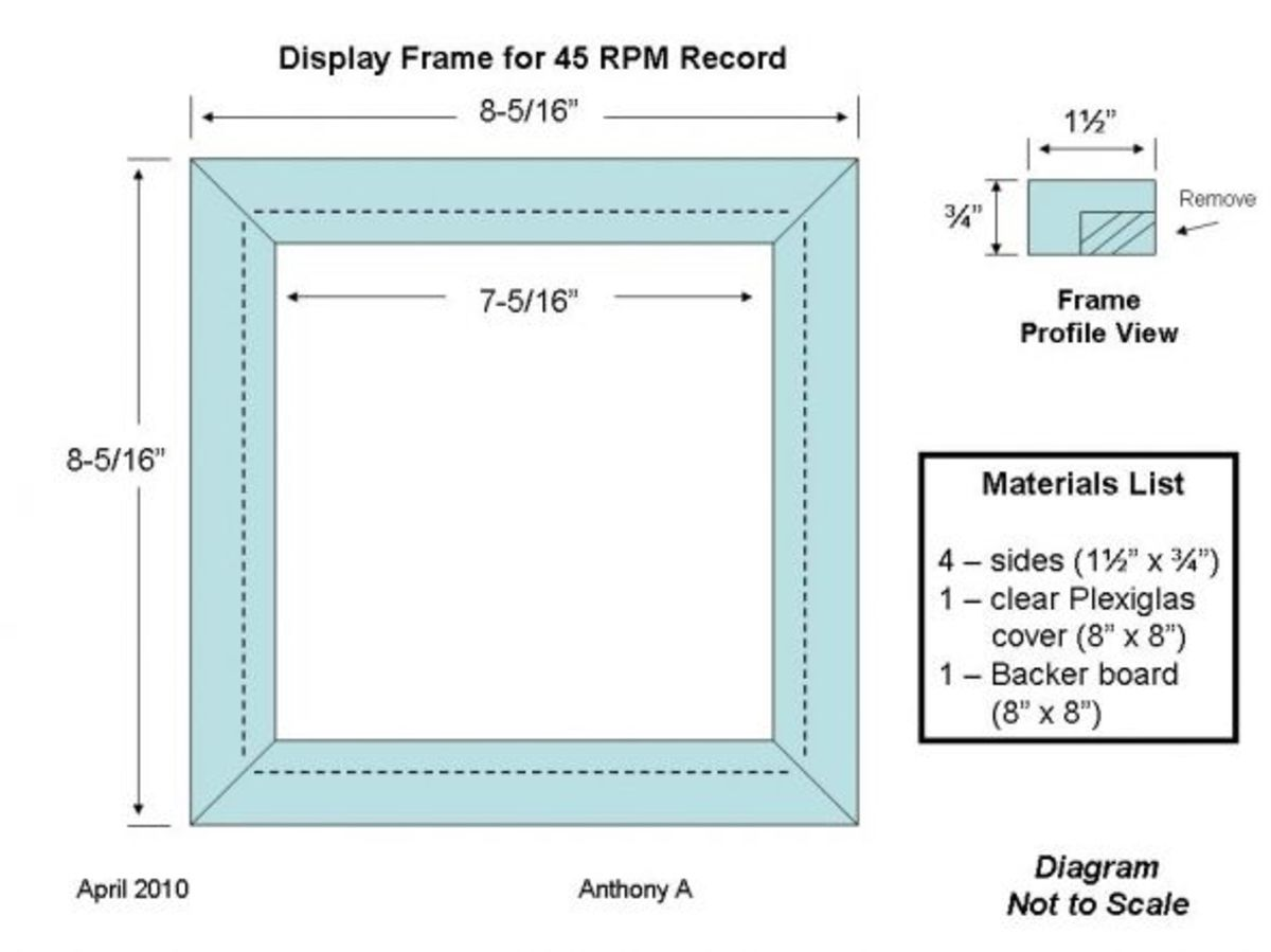 45 PRM Record Display Frame Plans