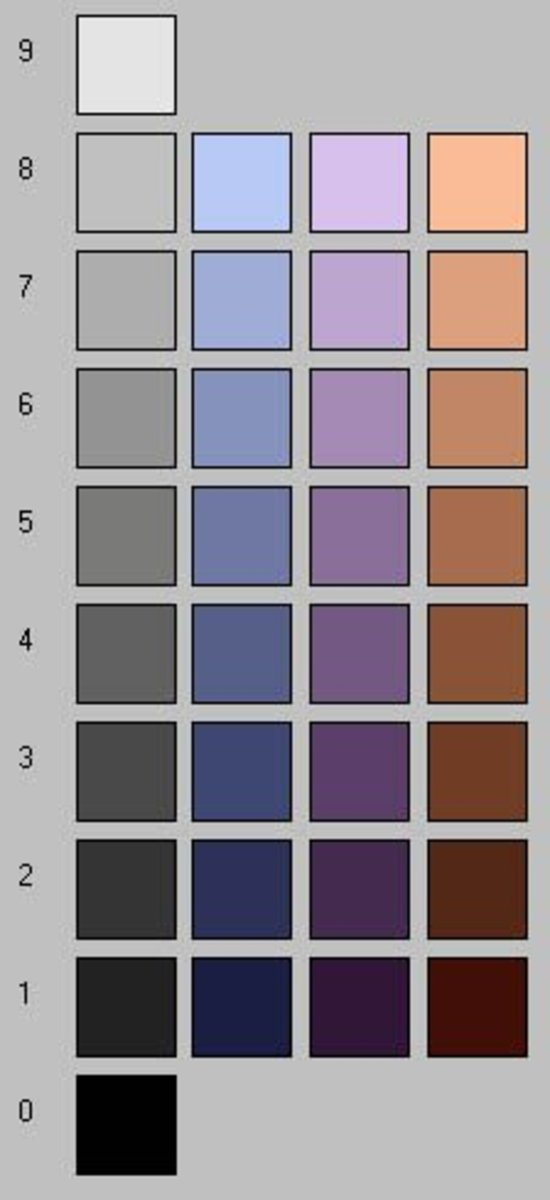 "The image shows three ""colors"" in the Munsell color scheme. Each color differs in value from top to bottom in equal perception steps, while keeping the ""hue"" and ""chroma"" constant."