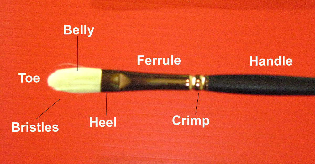 Each part of a brush has its own name. See table below for descriptions.