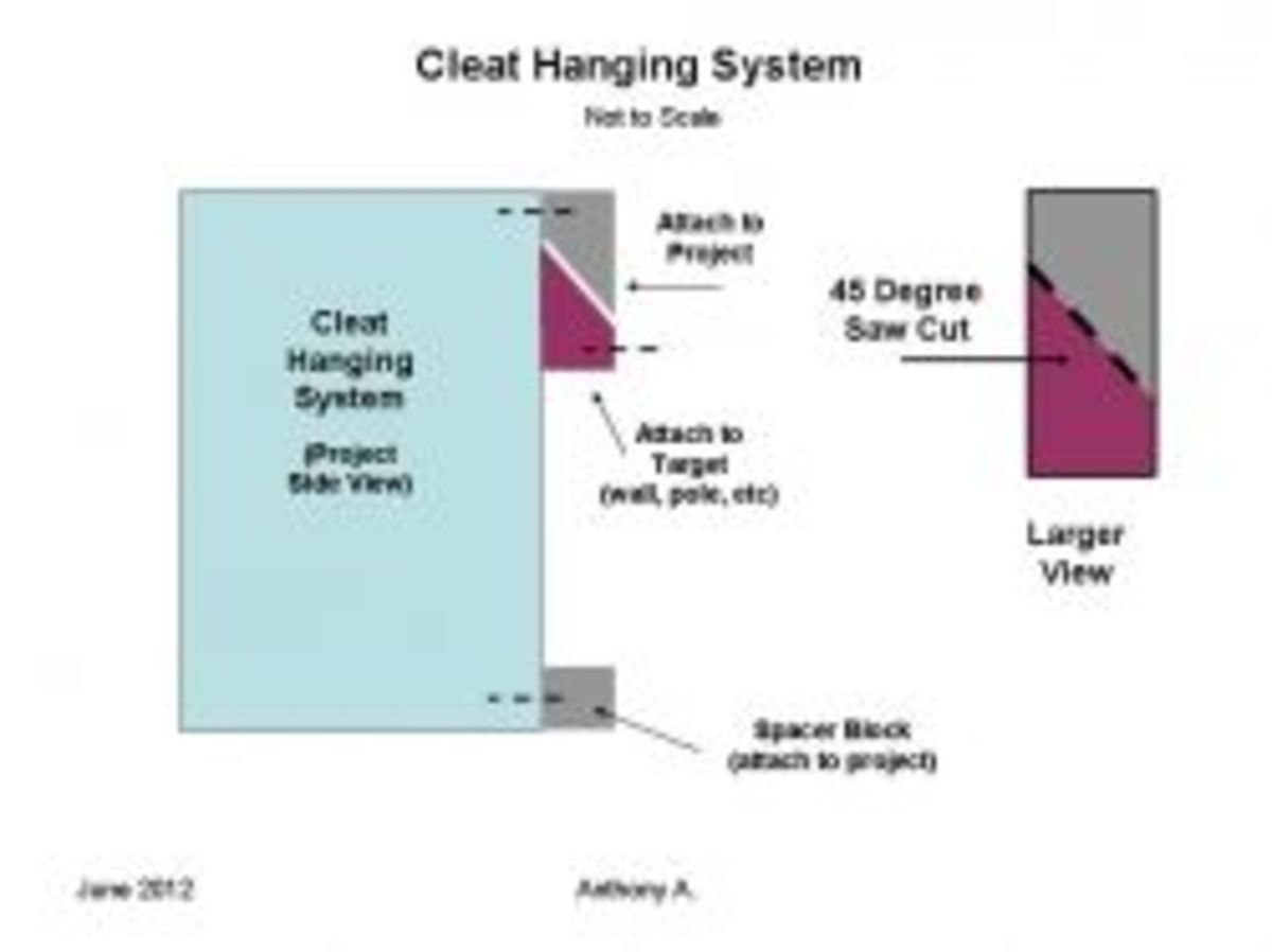 Cleat Hanging System