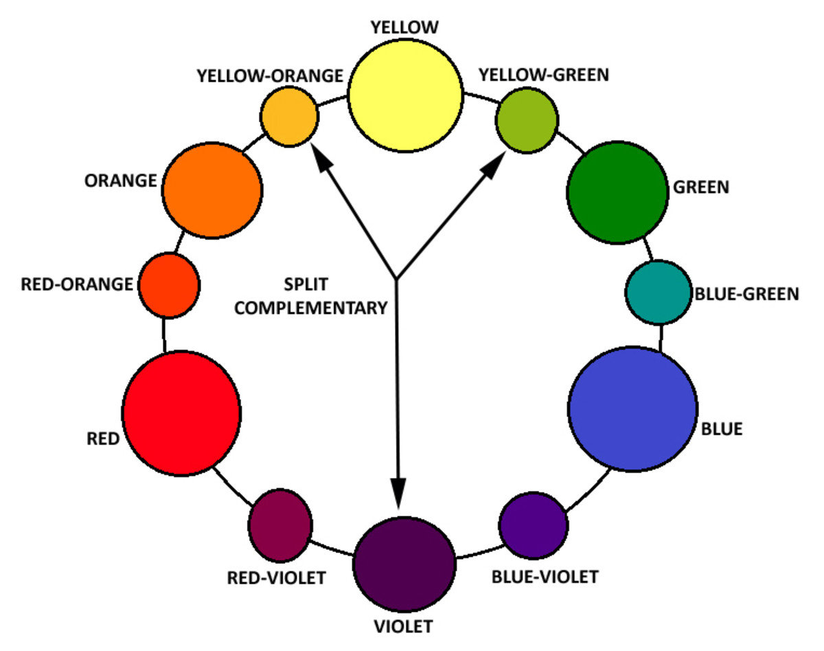 The split complementary scheme uses a hue and then the two colors on each side of its complement.