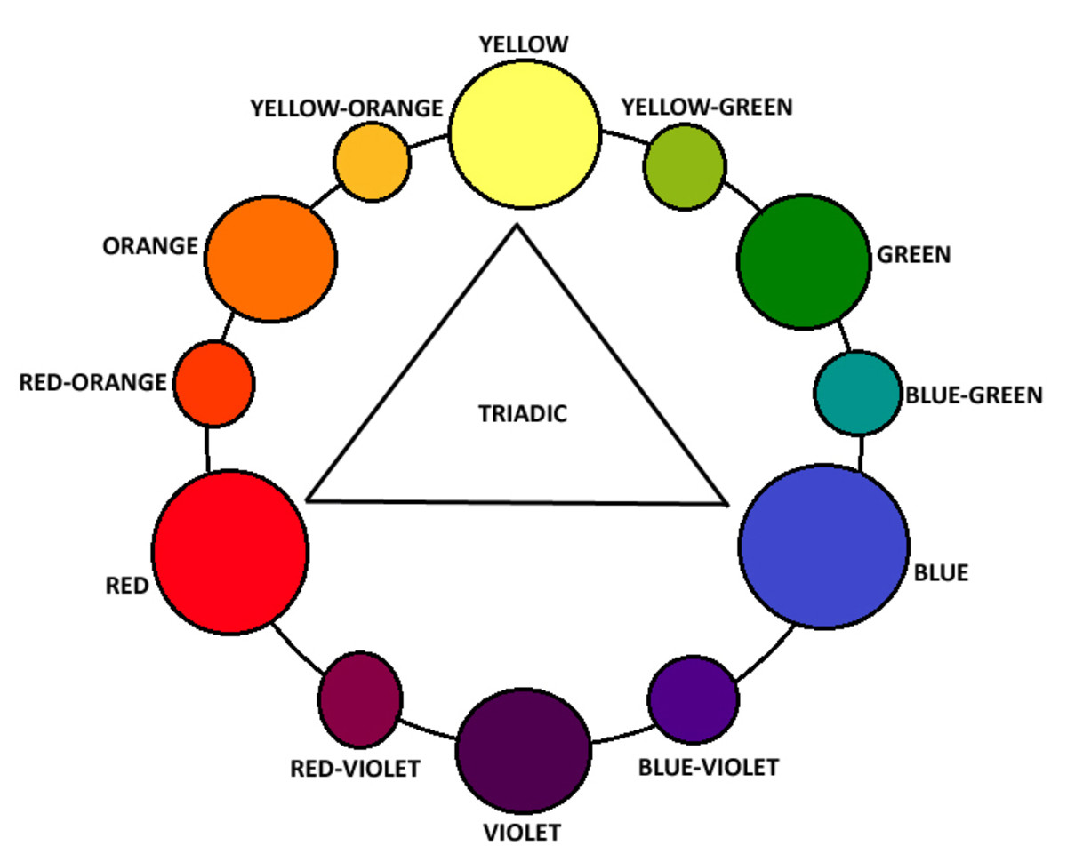 The possible color combinations for a triadic color scheme, are equally spaced. Imagine to rotate an equilateral triangle and pick the colors at the vertexes.