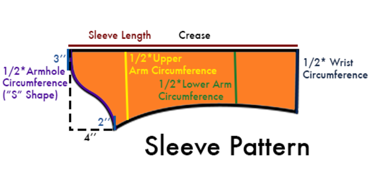 Pattern for cutting out a sleeve.