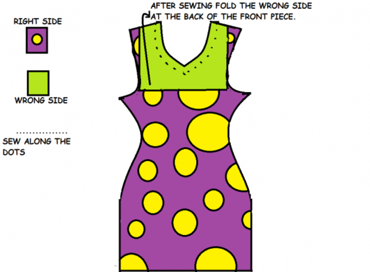 Cut out the shape of your neck pattern in the extra fabric. Pin them together, right sides facing inward.  (When sewing the right sides should always face each other.) Sew along the dotted lines in the picture.