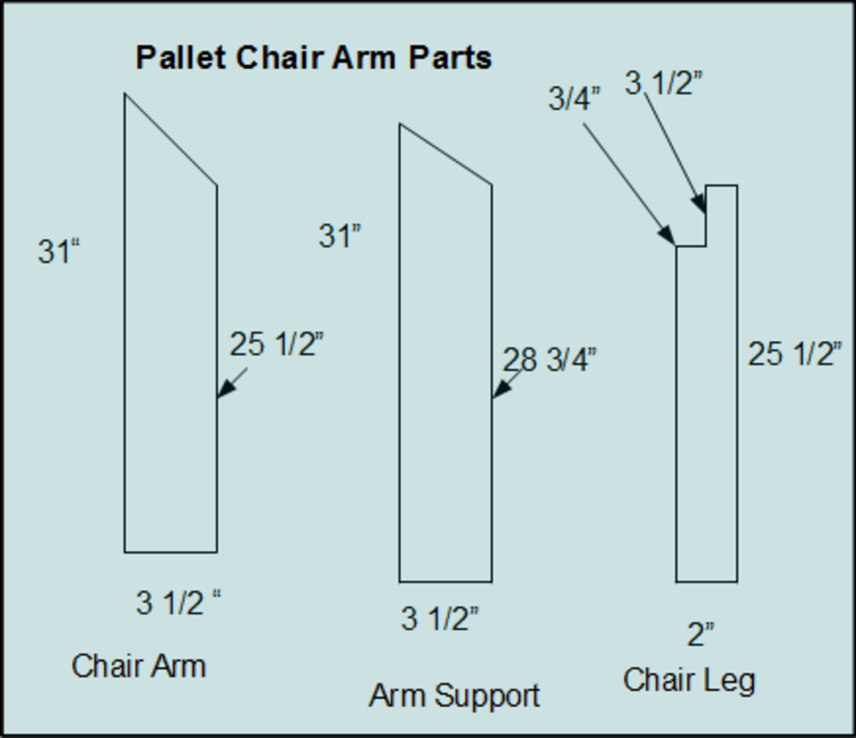 These are the parts you will need to build the arms of the pallet chair.