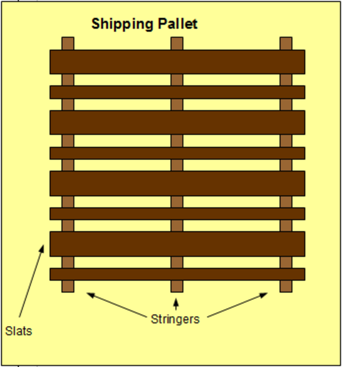 This is the basic design of most shipping pallets today.  Actual construction will very from manufacturer to manufacturer.
