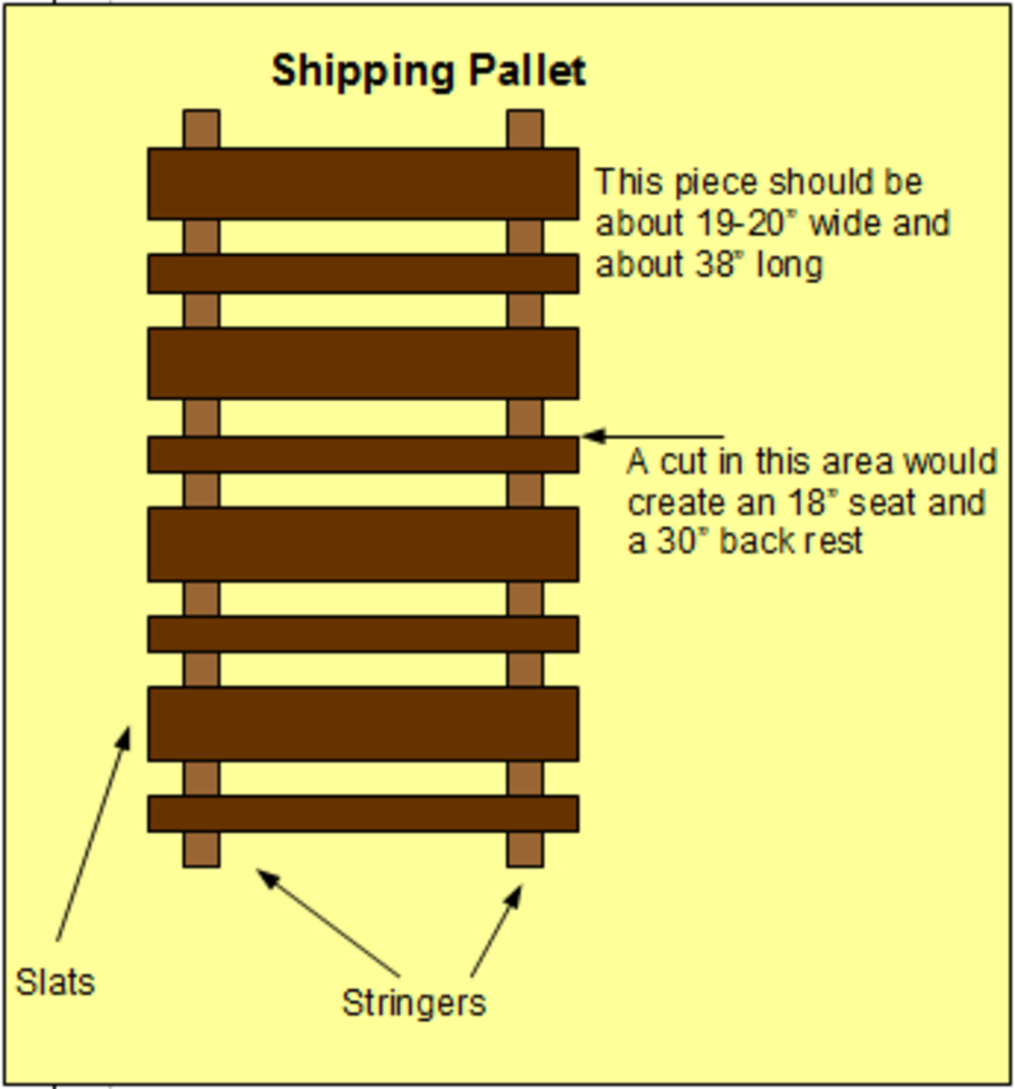 This piece of cut down pallet will become the seat and back rest of your pallet chair.