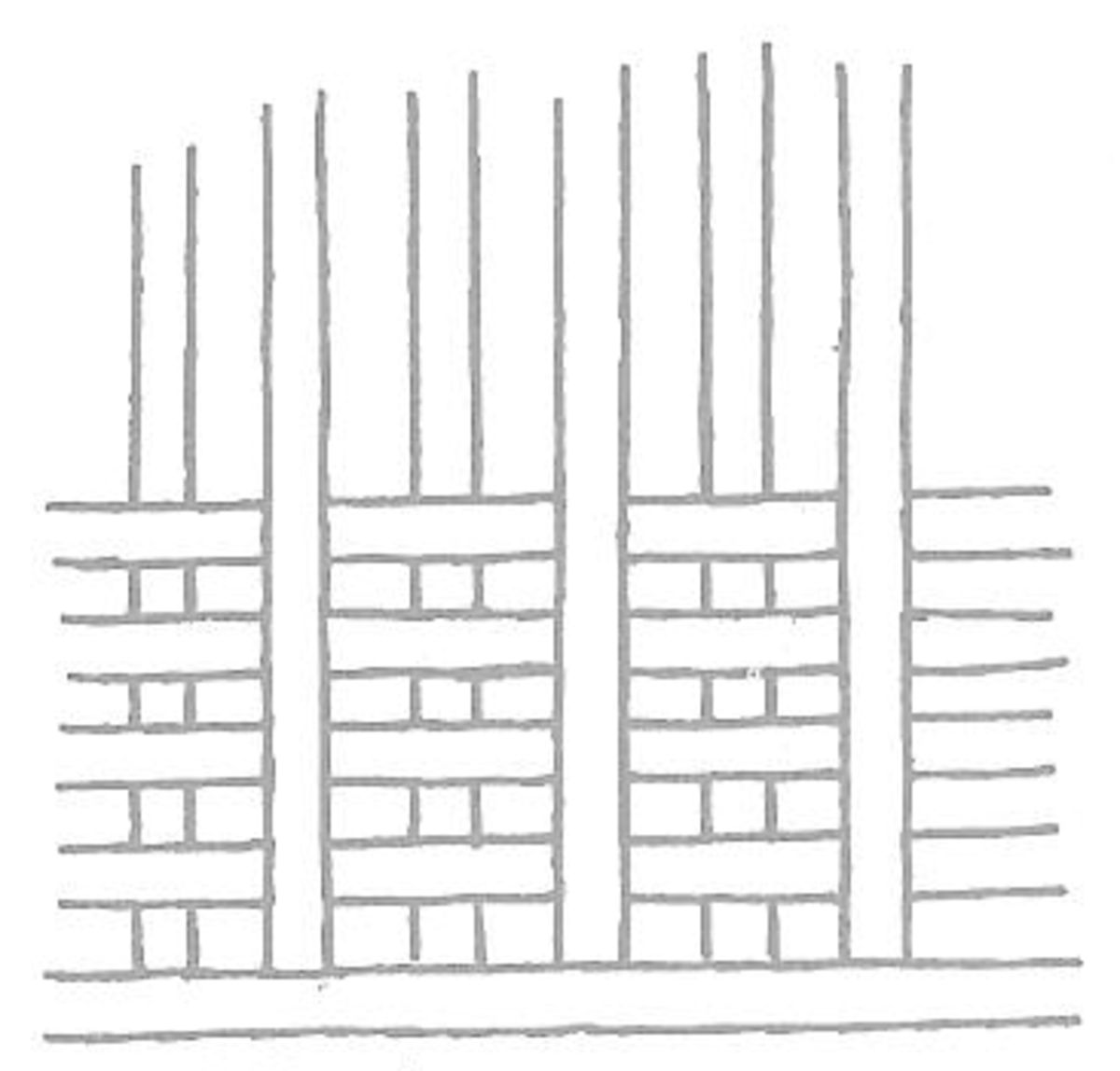 Figure 4: Slewing