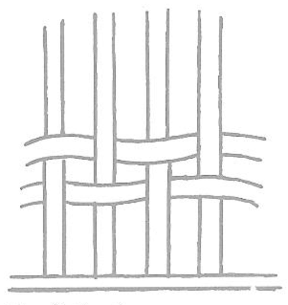 Figure 2: Randing