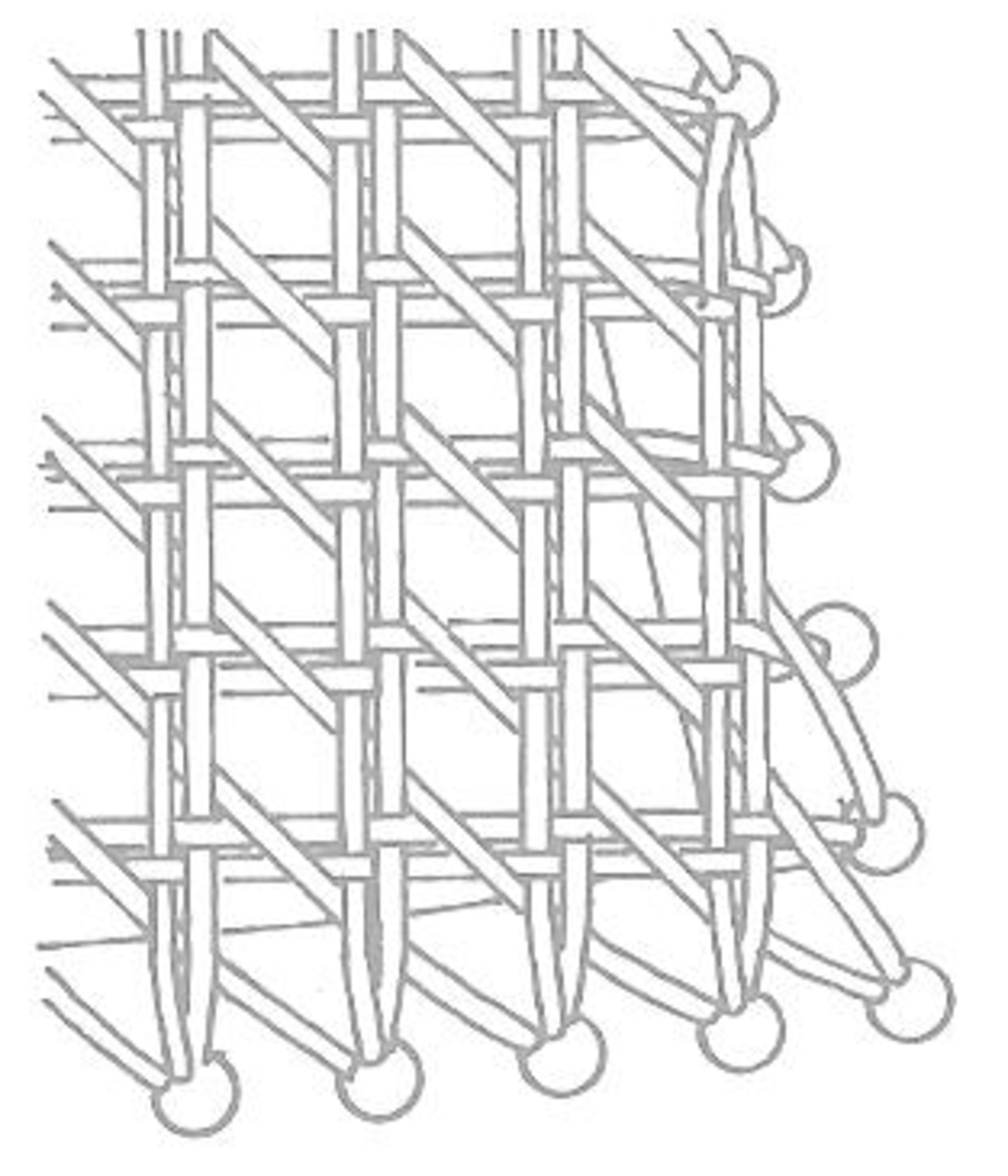 Figure 3: Position of Diagonal Rows