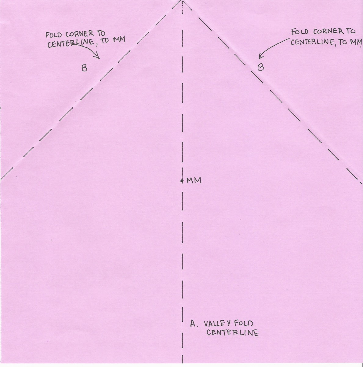 A. Valley fold centerline B. Fold corners to mark MM