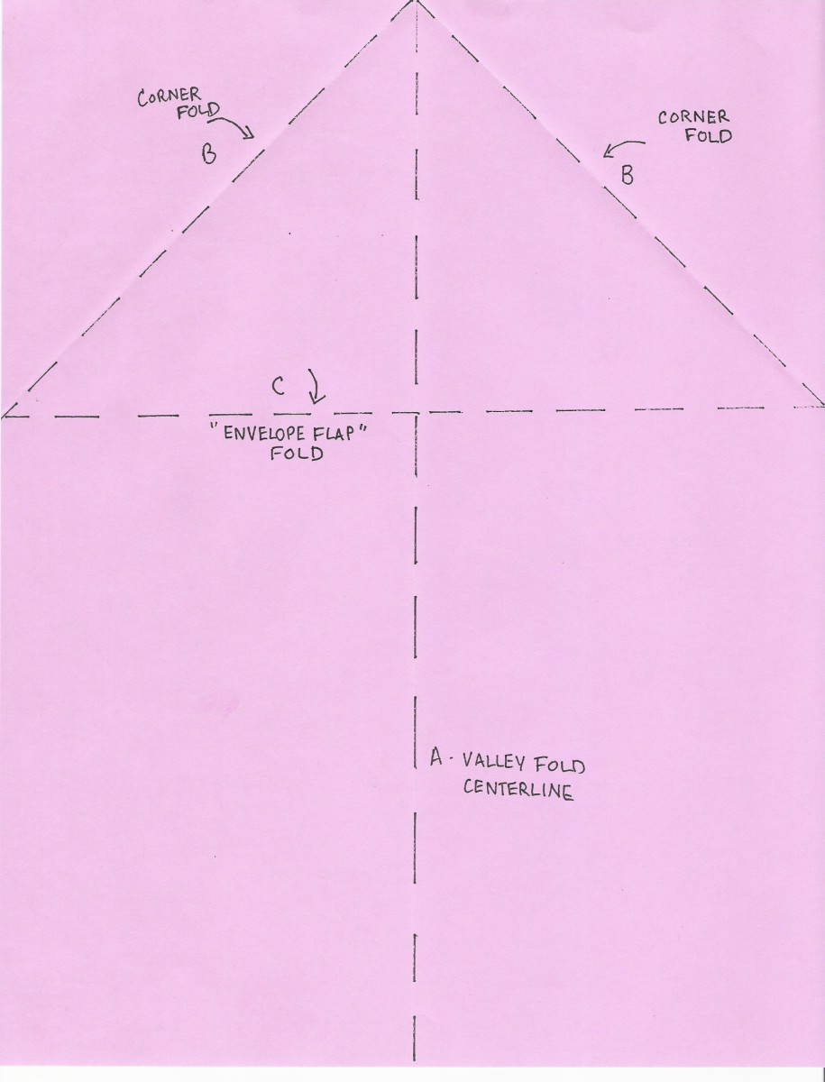 "A. Valley fold centerline B. Fold corners to center line C. ""Envelope flap"" fold"