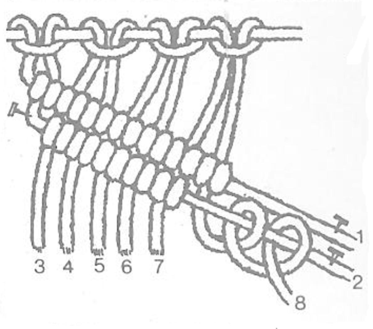 Figure 12 - Diagonal Cording