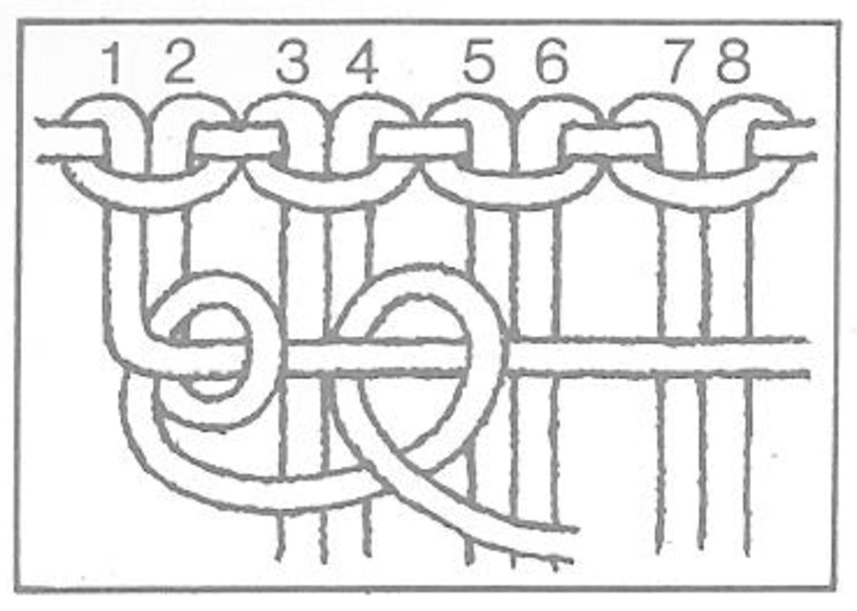 Figure 10 - Cording
