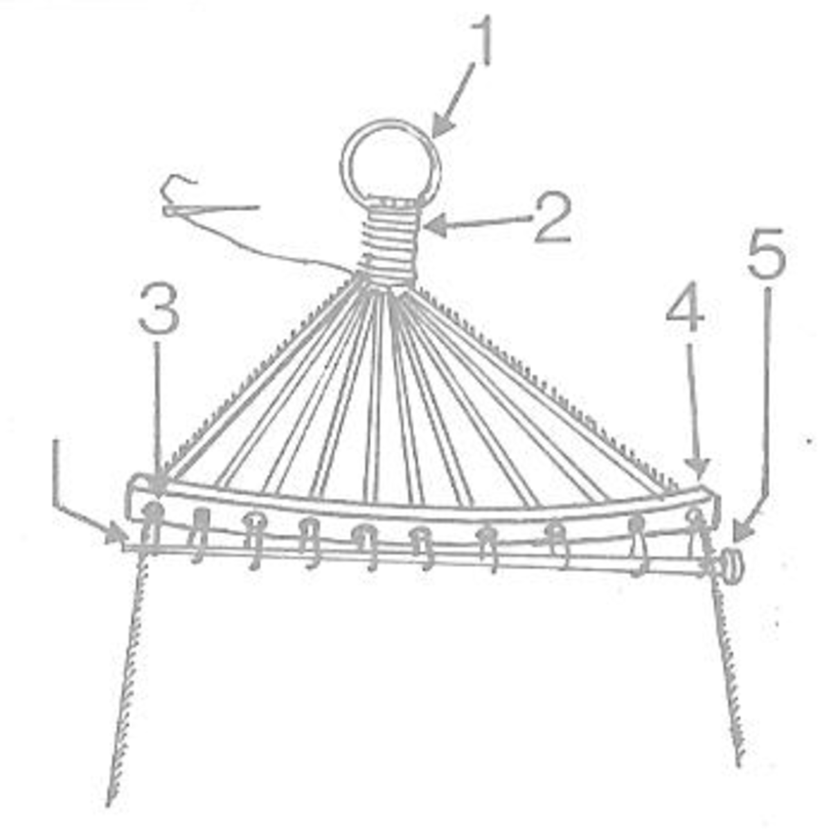 Figure 1 - #1 Shows Ring; #2 Coil; #3 First Hole in Wood; #4 Wooden Bar: #5 Kitting Needle