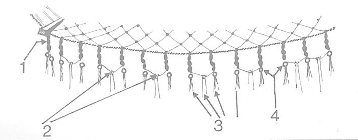Figure 6 - #1 Shows Spirals; #2 Hammock Knots; #3 Frayed Ends; #4 Beads