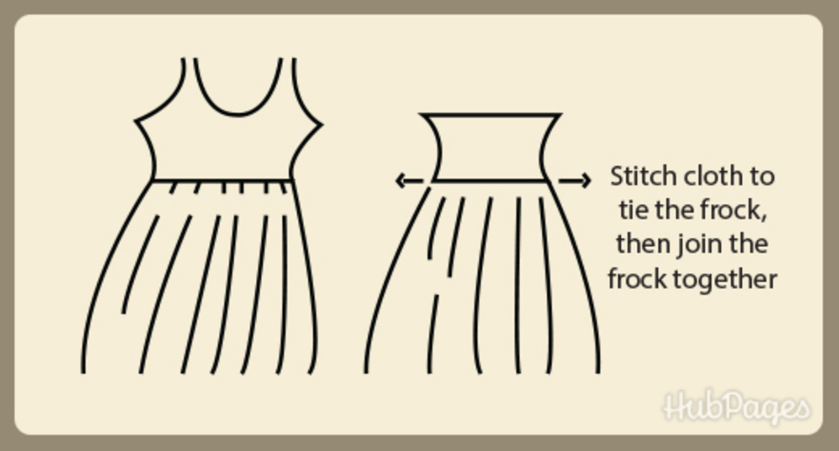 3501272bca How to Stitch a Designer Long Frock for Your Child  Pattern-Cutting ...