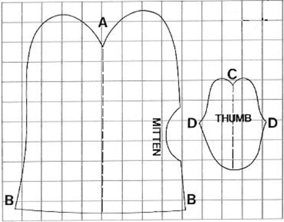 Figure 1 - Each Square = 1 Inch