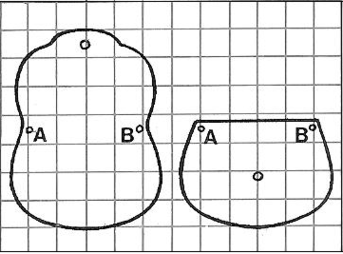 Figure 2: Each Square = 1 Inch