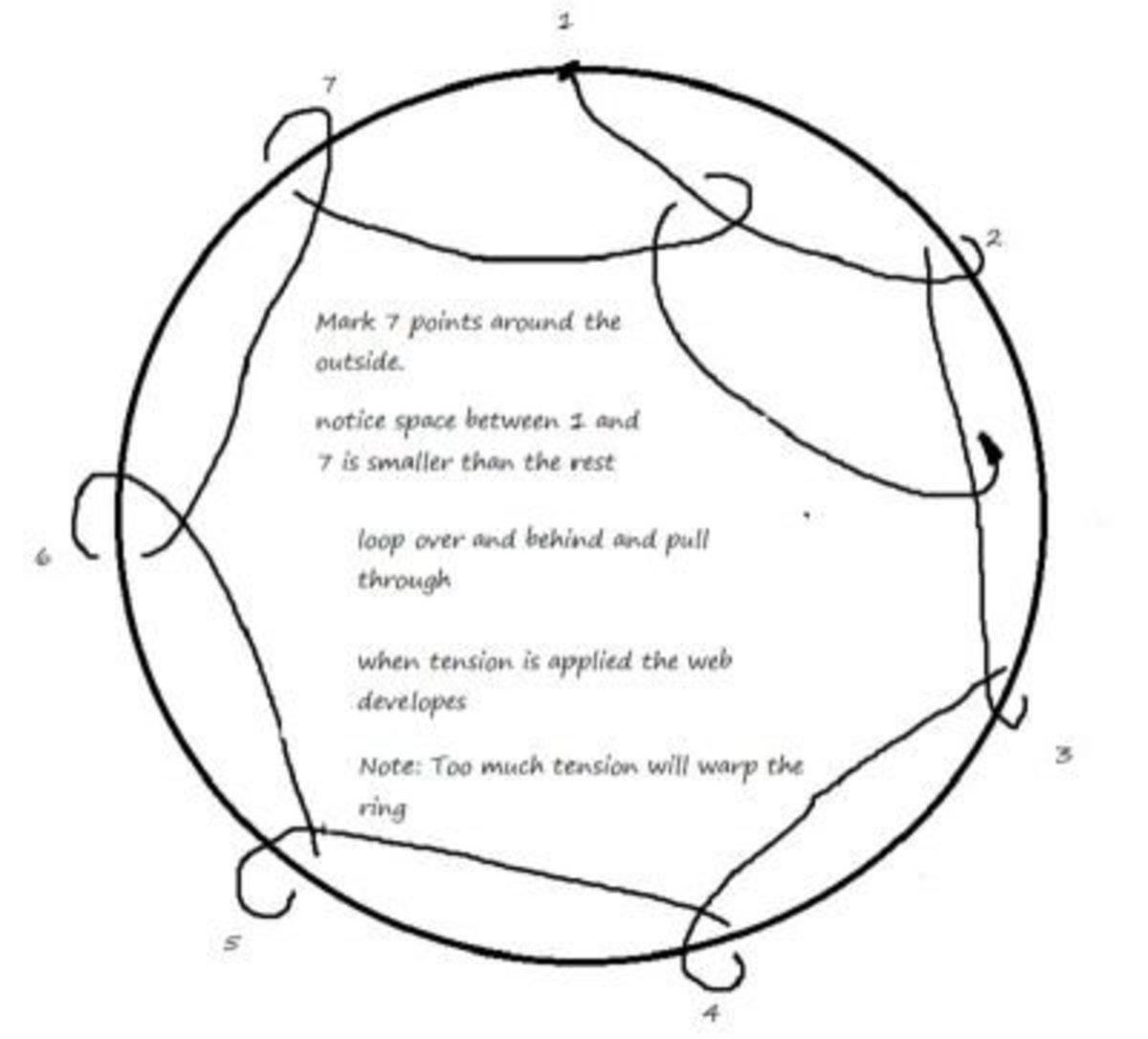 Weaving Diagram