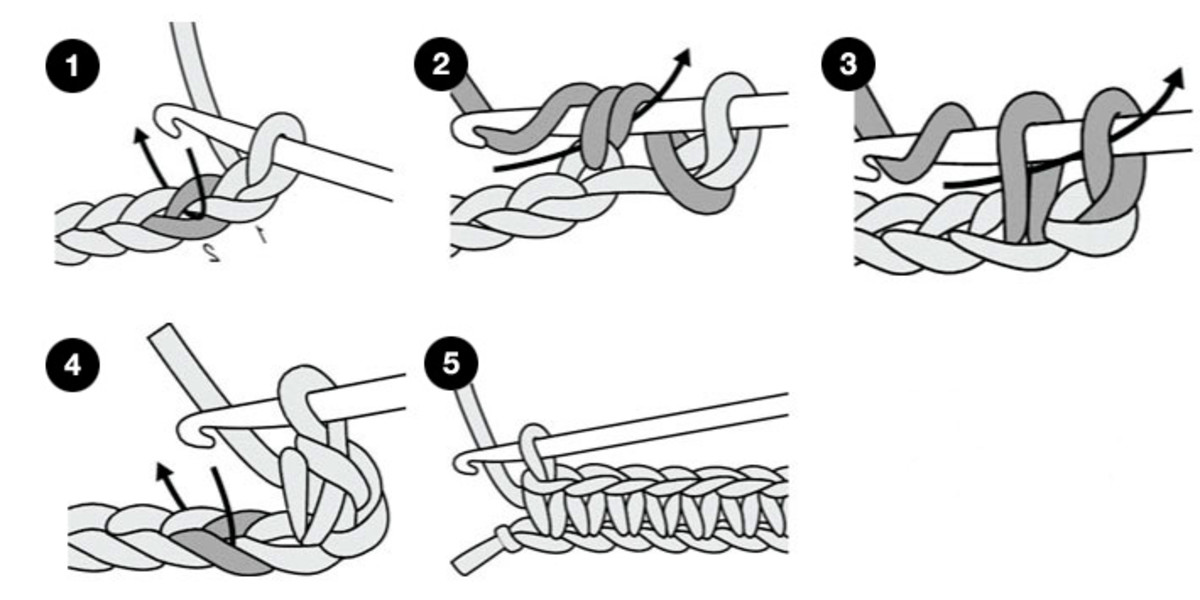 Click to enlarge. 1. Hook through next stitch. 2. Yarn over and pull through. 3. Yarn over and pull through remaining loops on hook. 4. Next stitch. 5. Finished row.