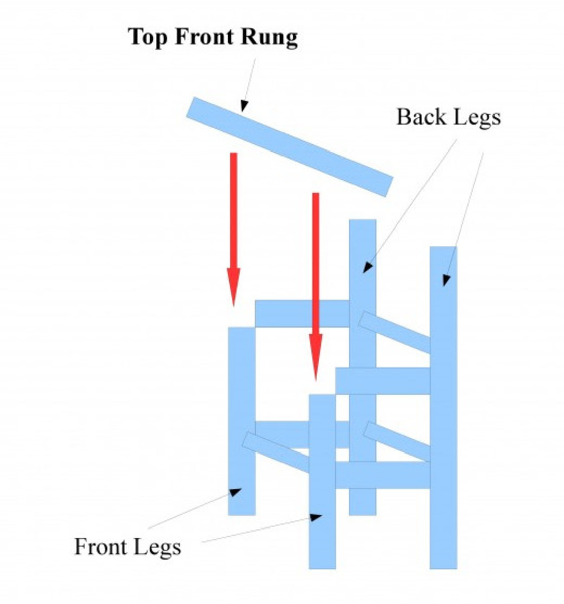 Placement of Chair Top Front Rung