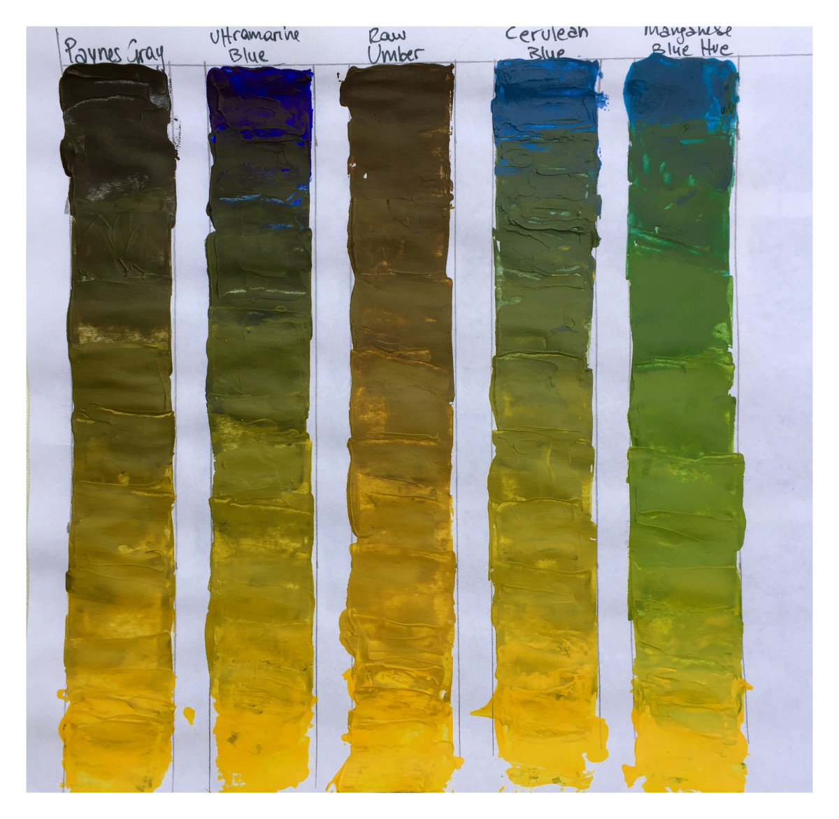 Table 2: shows the gradation from one pure color to the other in the mix
