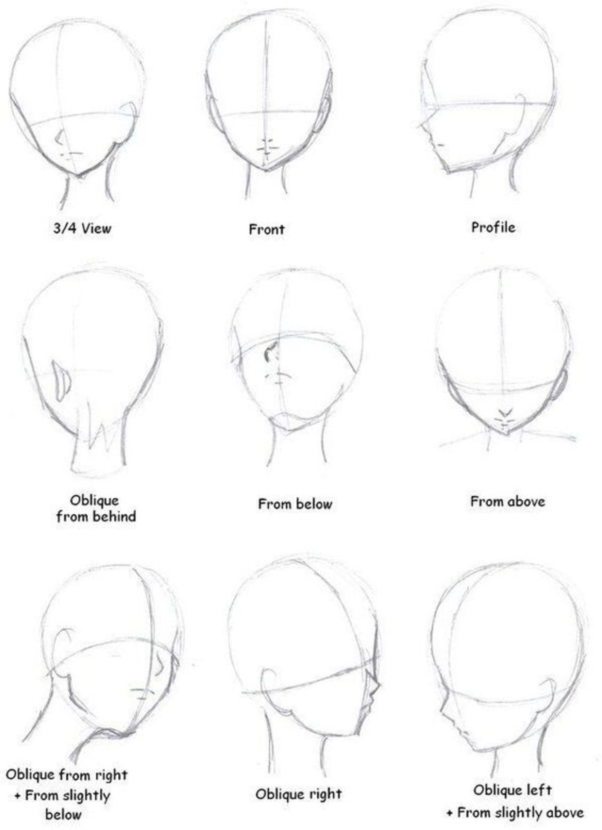 This is a handy guide to the many perspectives at which you could draw a face.