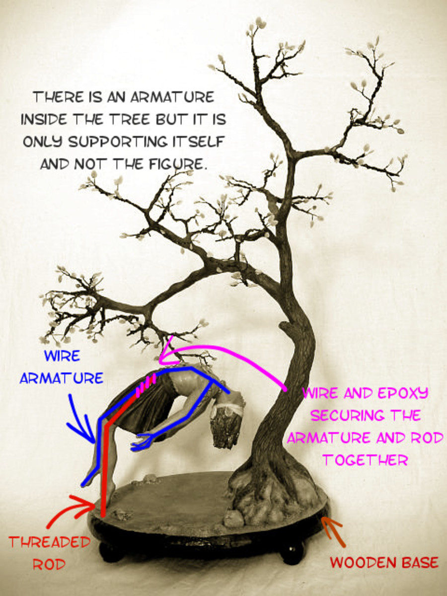 There is an armature inside the tree, but it is only supporting itself and not the figure.