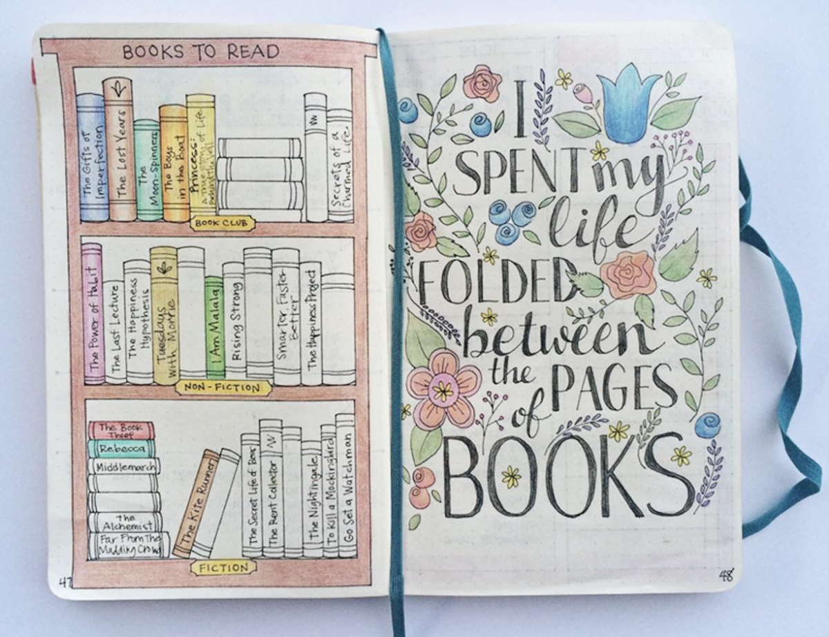 Heidi Currie was the one who inspired me to draw up my own book collection spread