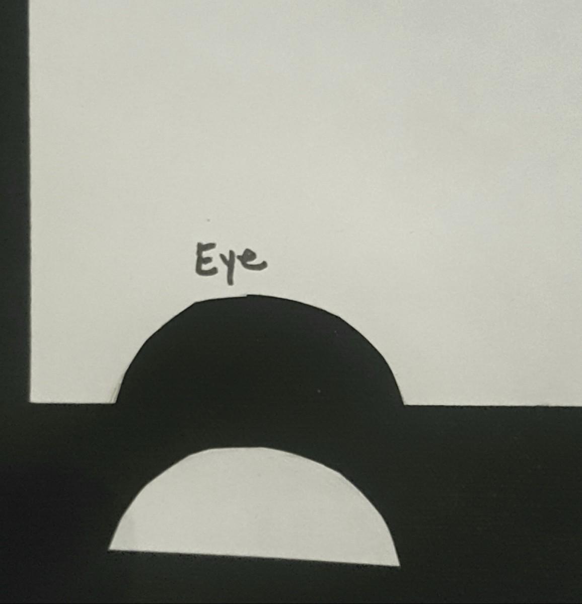 Finished Eyeball