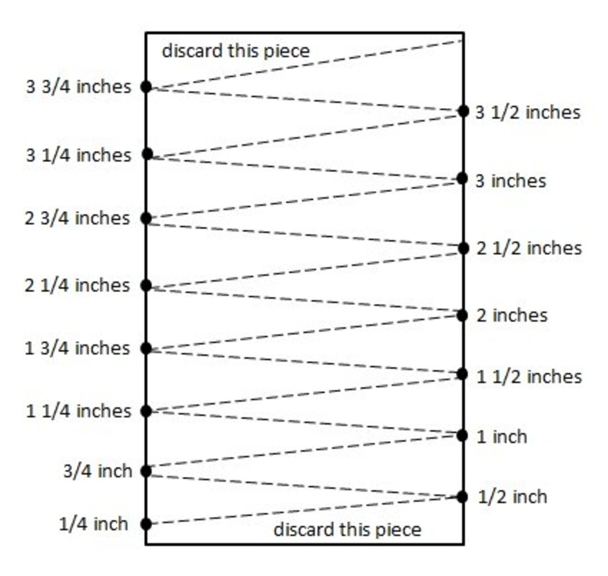 diagram for marking and cutting half-inch paper beads