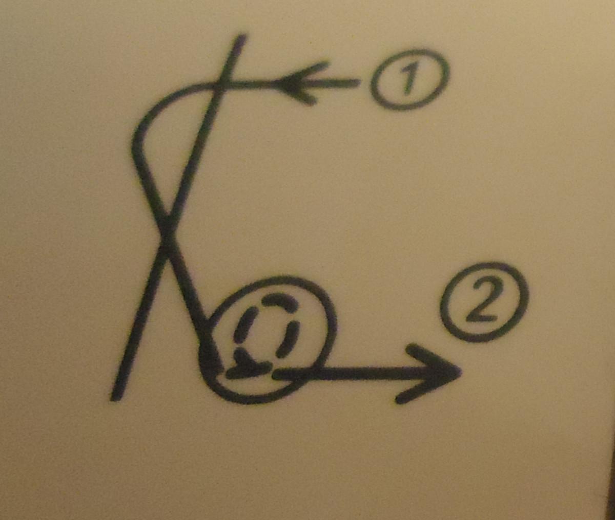 Bobbin threading diagram on the machine.