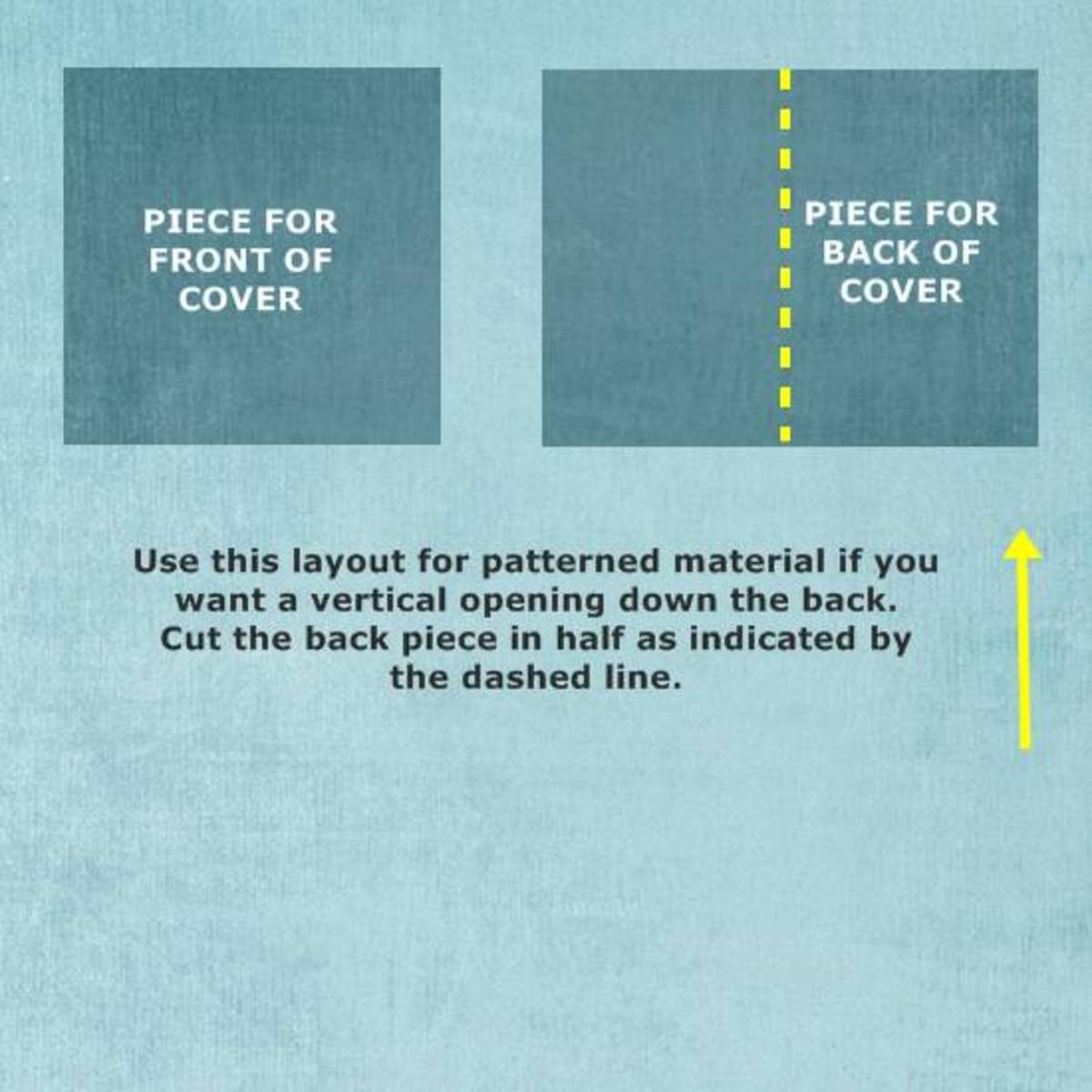 Picture 2. Guide For Vertical Opening