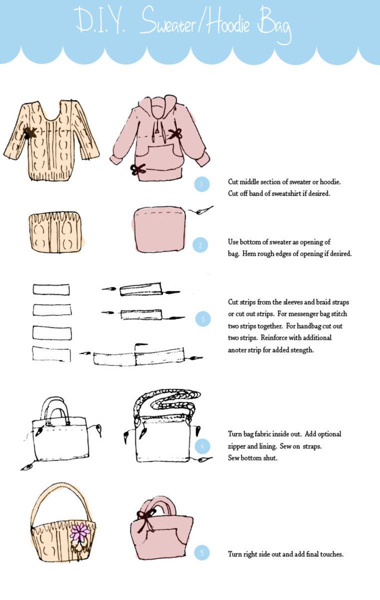 DIY Sweater or Hoodie Bag