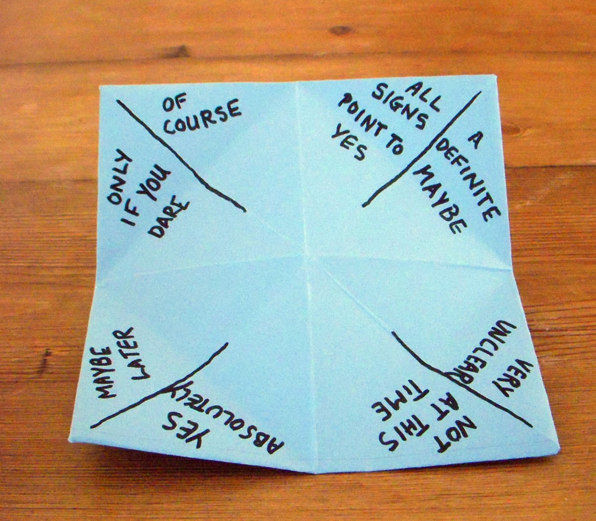 what to write on a paper fortune teller