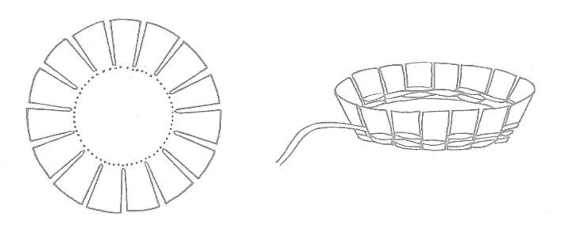 Figure 3 - Weaving a Bowl