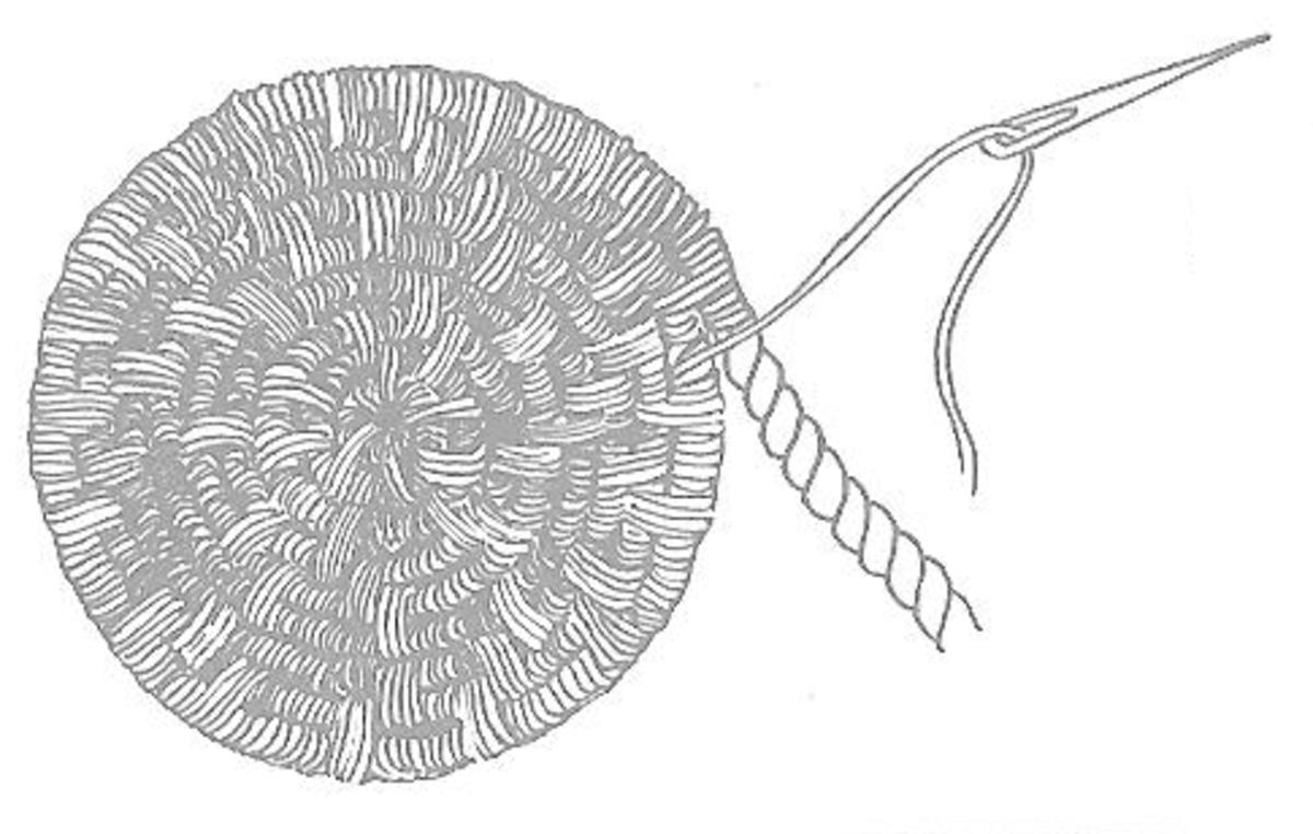 Figure 4 - Raffia Coil
