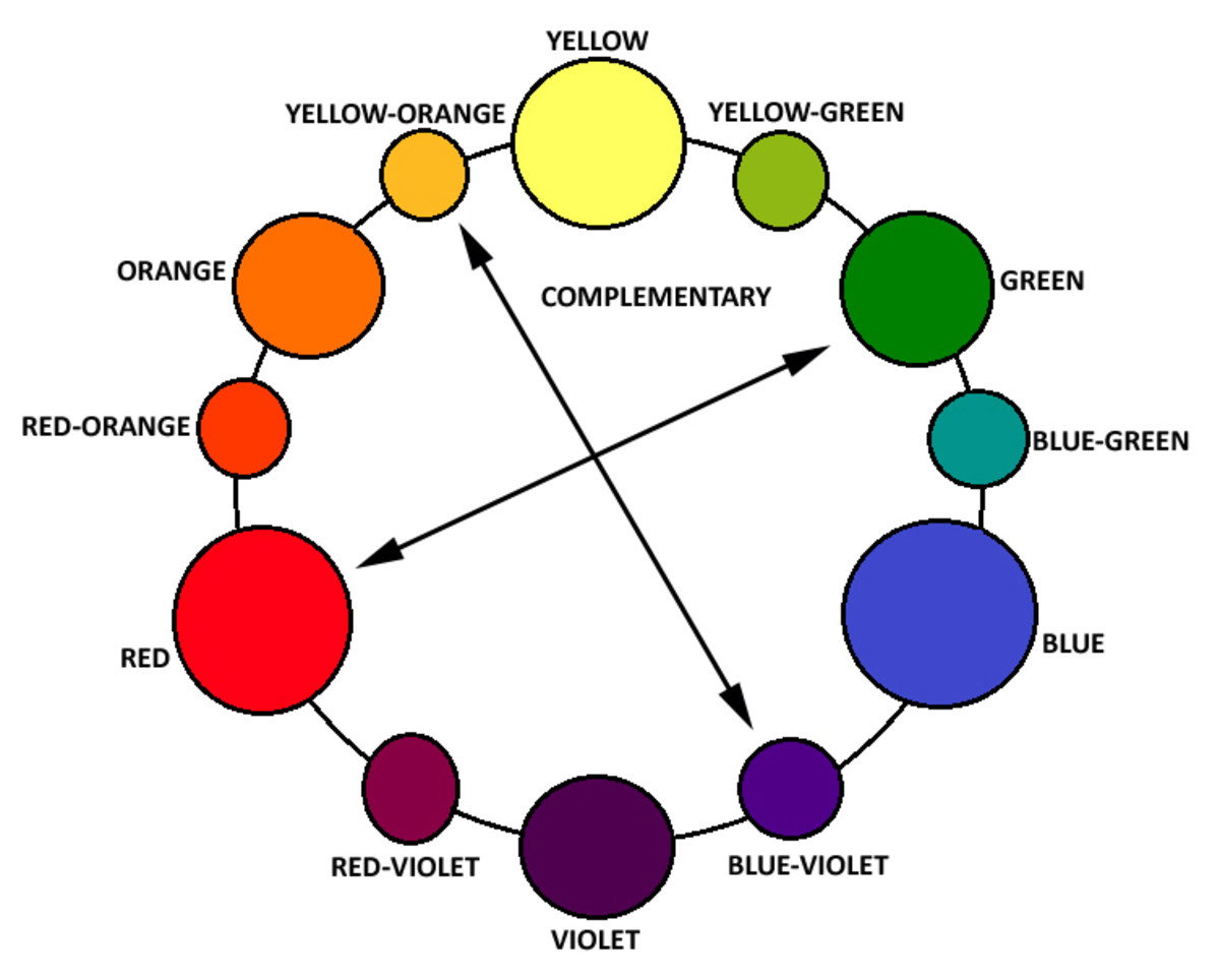 Complementary colors are opposite on the color wheel. For example: red and green; yellow-orange and blue-violet.