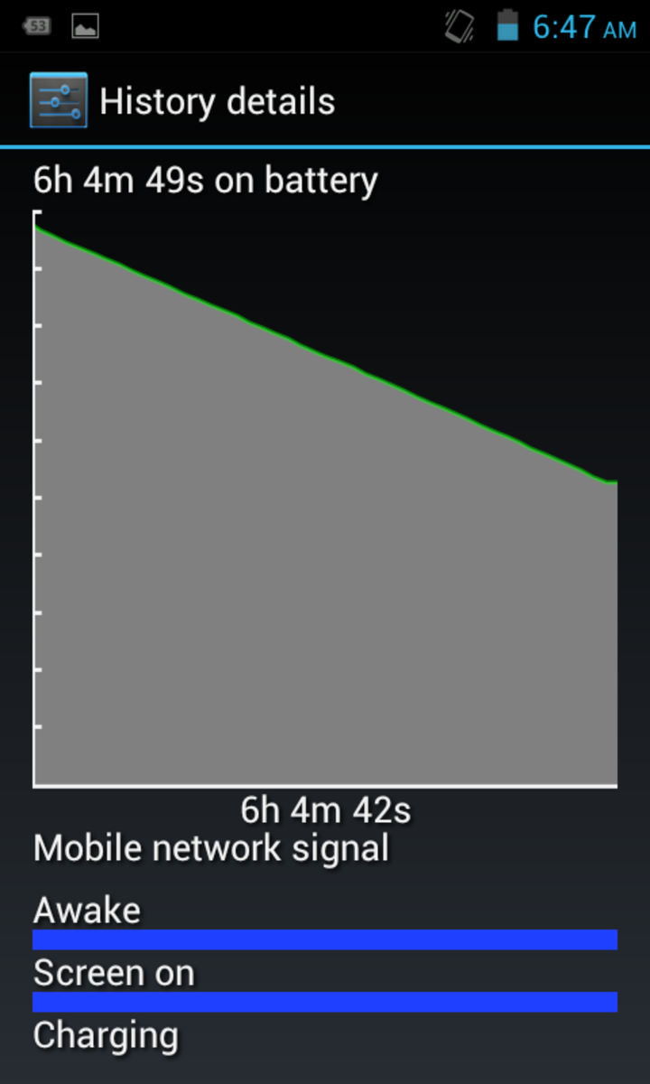 Battery usage just before the 3 hour break of the video playback test