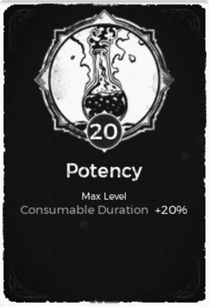 Potency Trait