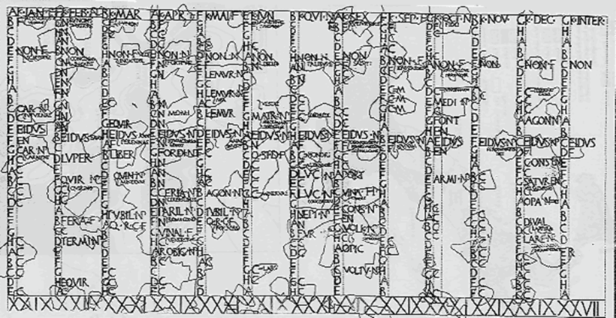 This ancient Roman calendar lists ides, nones and calends.
