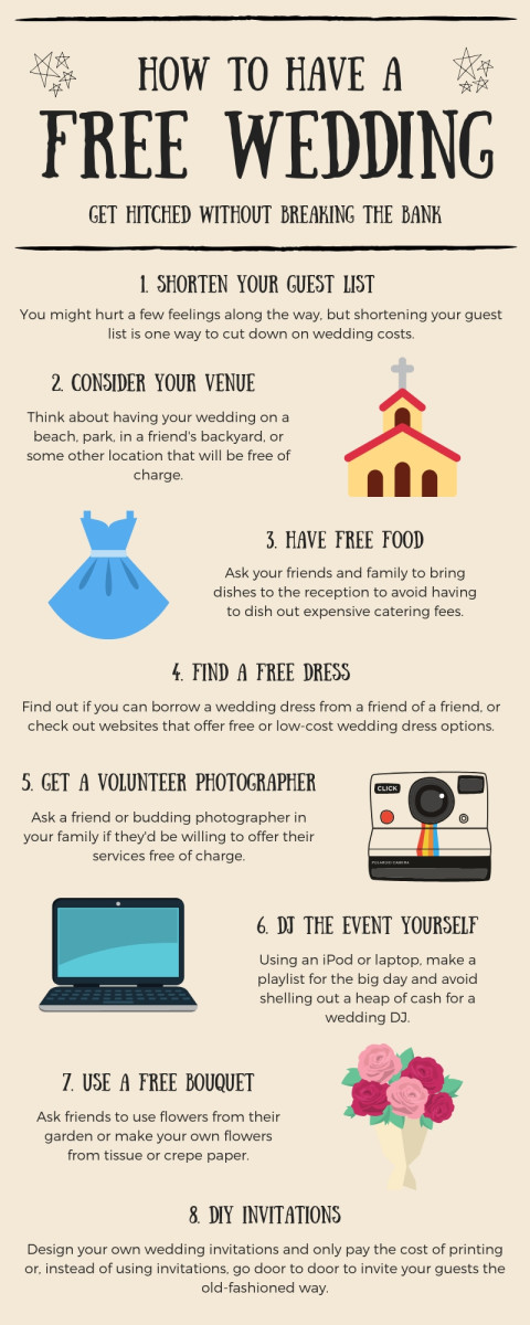 How To Have A Free Wedding Holidappy