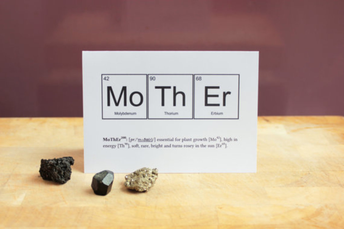 Periodic Table Elements Card
